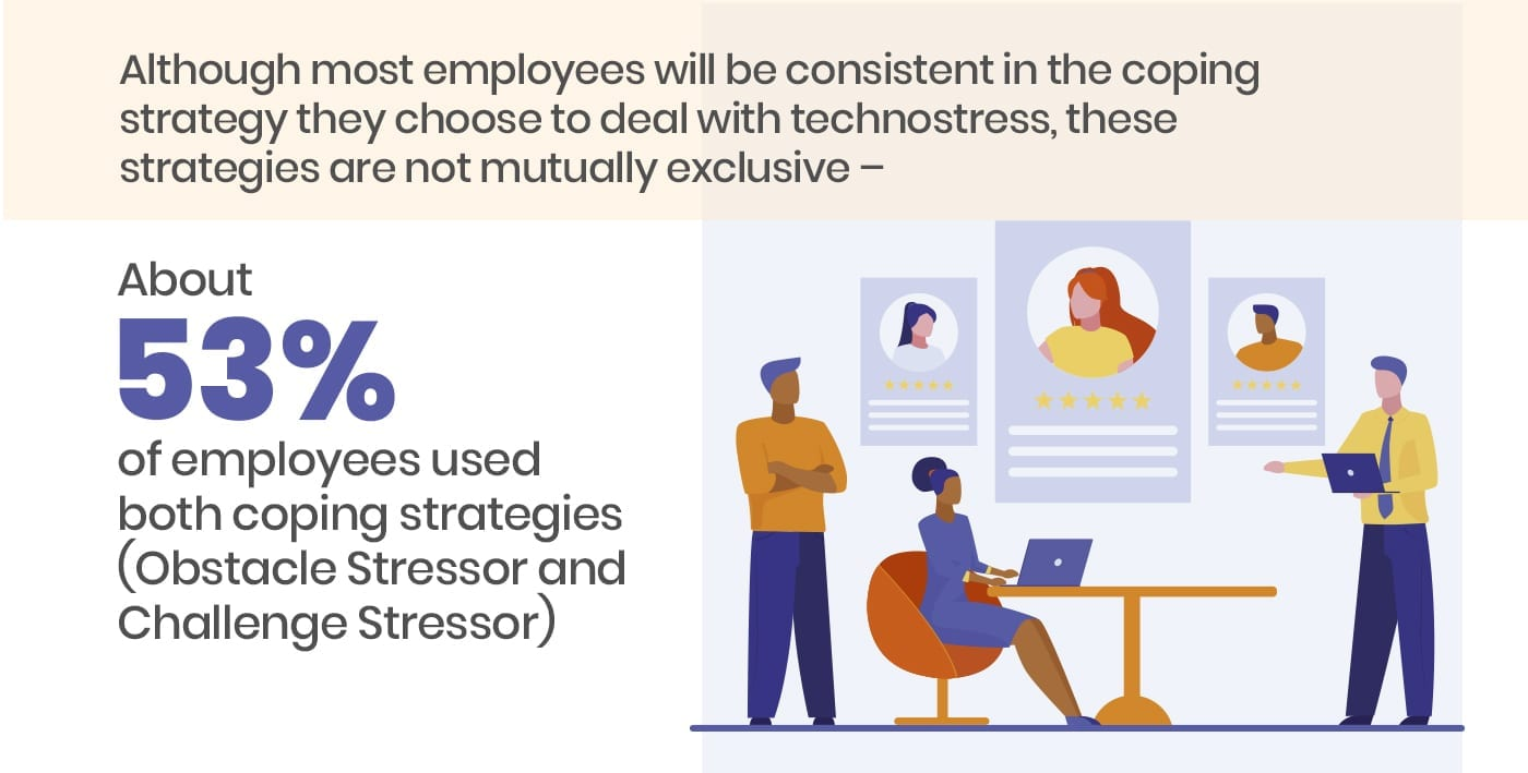 How do employees cope with technostress